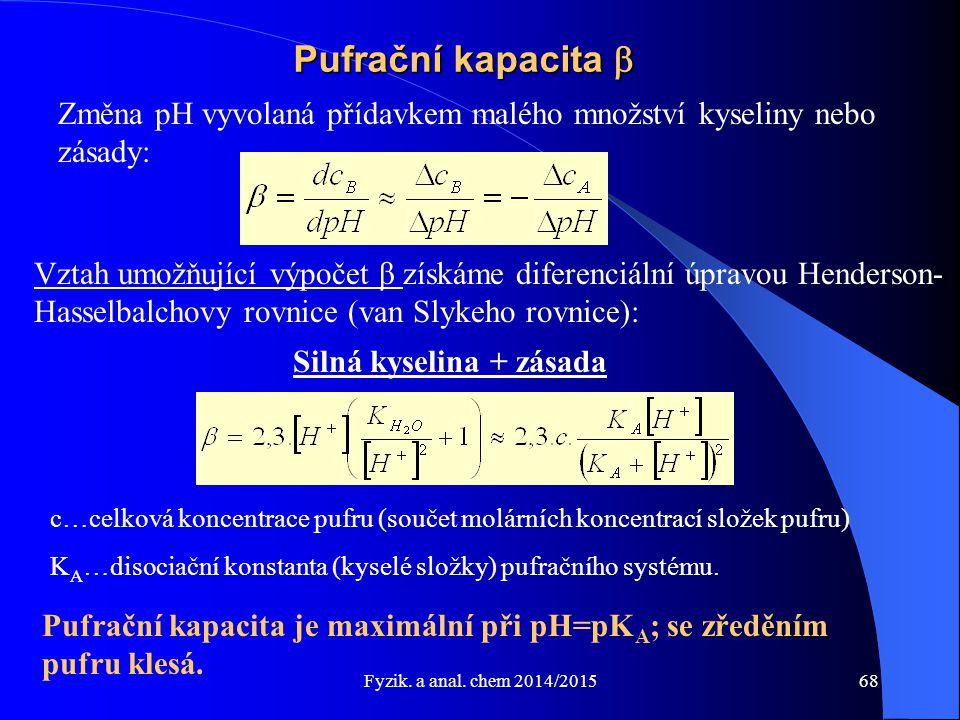 Pufrační kapacita  Změna pH vyvolaná přídavkem malého množství kyseliny nebo zásady: