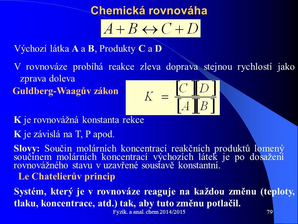 Chemická rovnováha Výchozí látka A a B, Produkty C a D