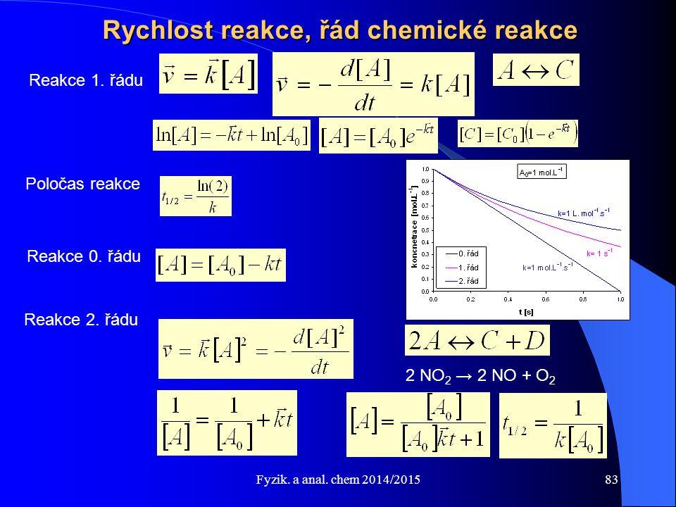 Rychlost reakce, řád chemické reakce