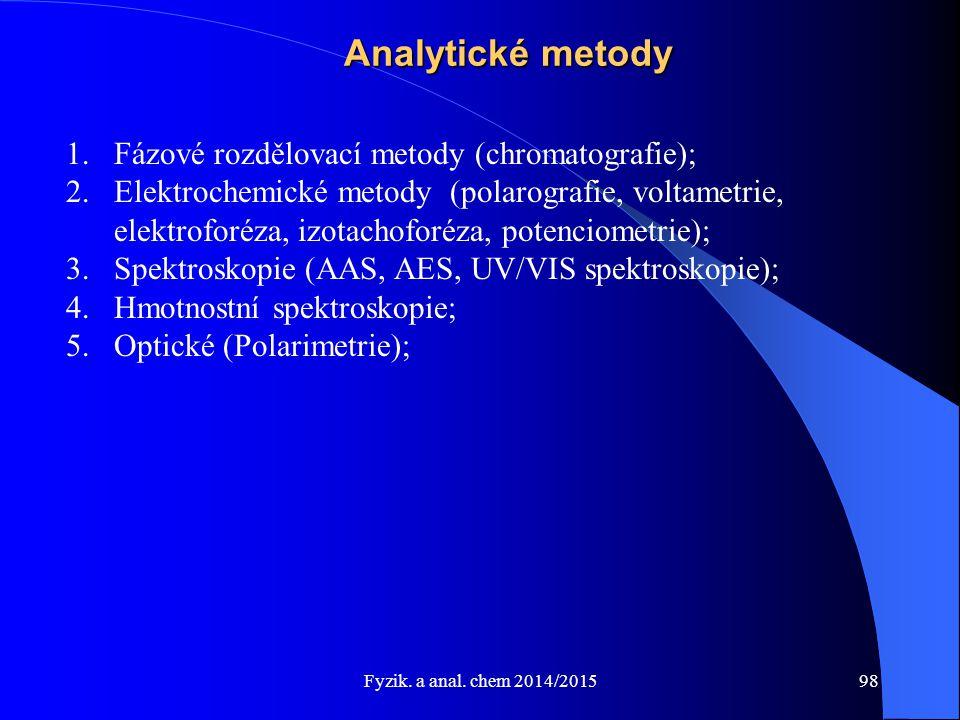 Analytické metody Fázové rozdělovací metody (chromatografie);
