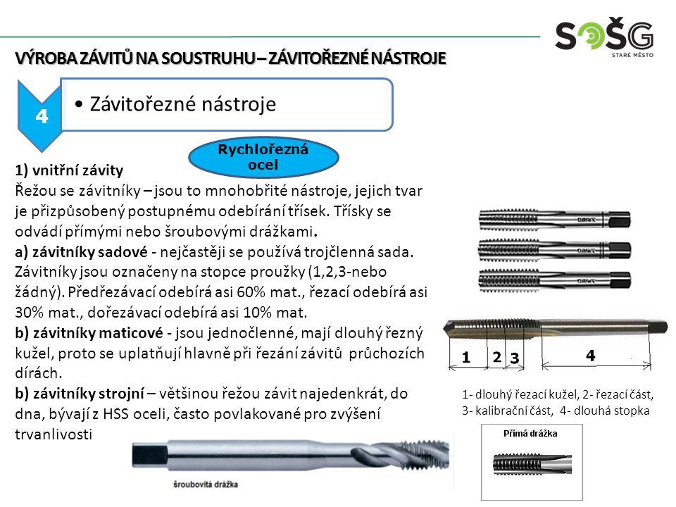 Závitořezné nástroje Výroba závitů na soustruhu – závitořezné nástroje