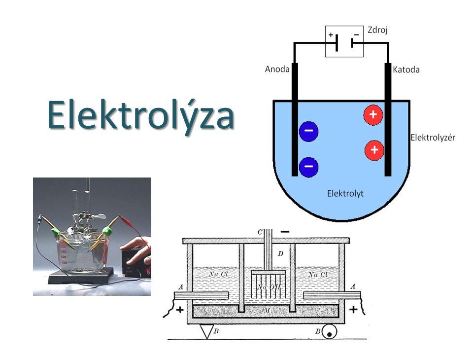 Elektrolýza http://cs.wikipedia.org/wiki/Soubor:Elektrol%C3%BDza.jpeg