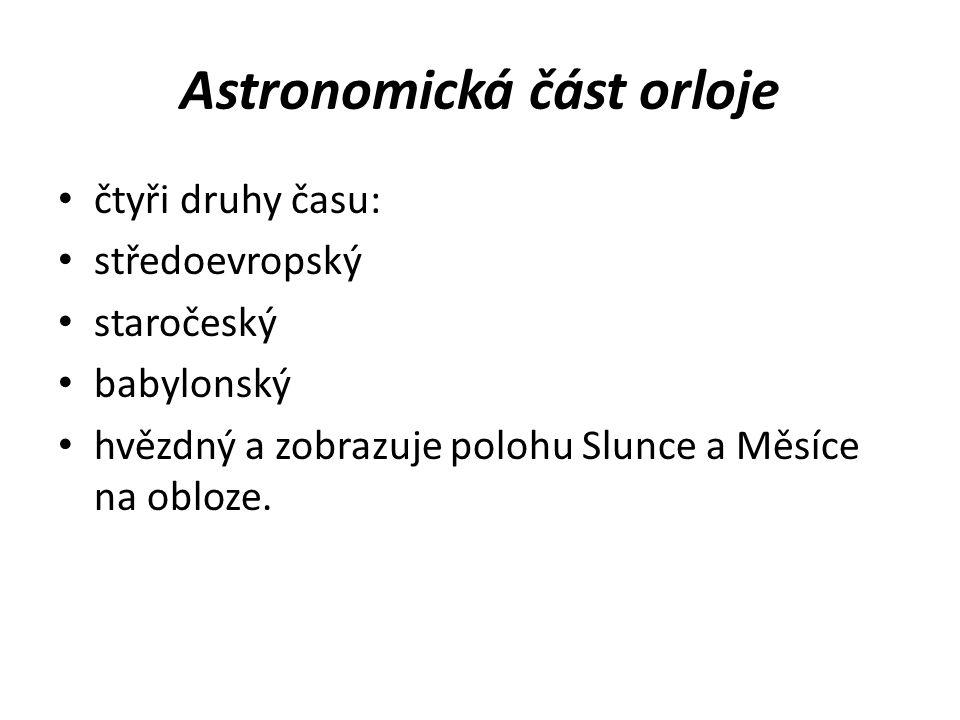 Astronomická část orloje