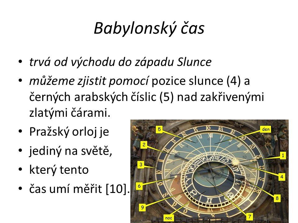 Babylonský čas trvá od východu do západu Slunce