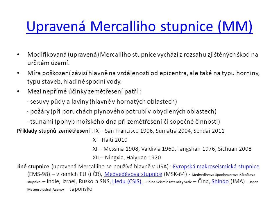 Upravená Mercalliho stupnice (MM)