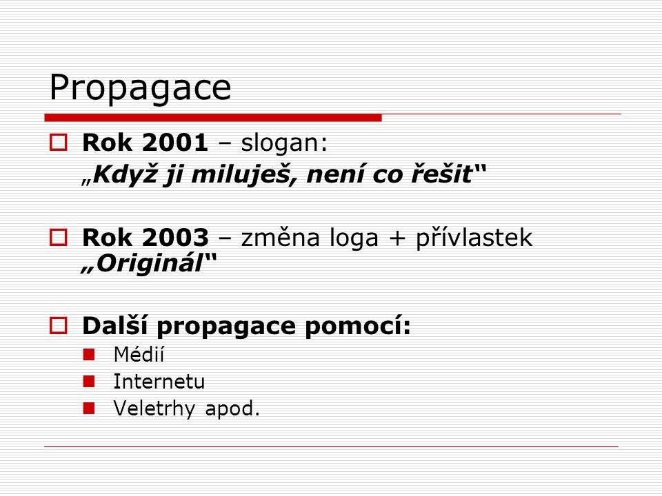"""Propagace Rok 2001 – slogan: """"Když ji miluješ, není co řešit"""