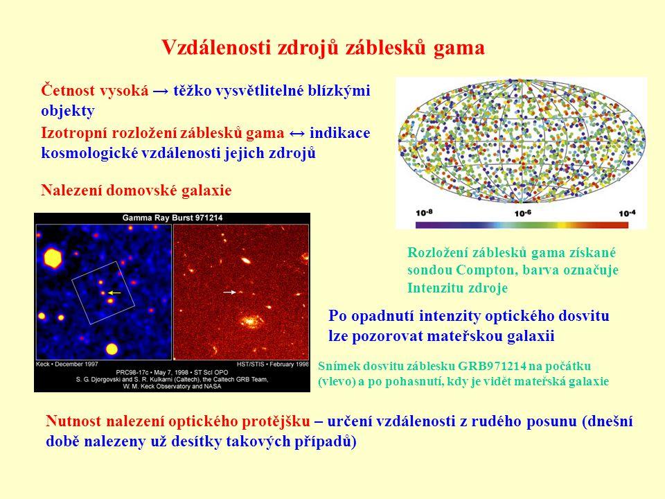 Vzdálenosti zdrojů záblesků gama