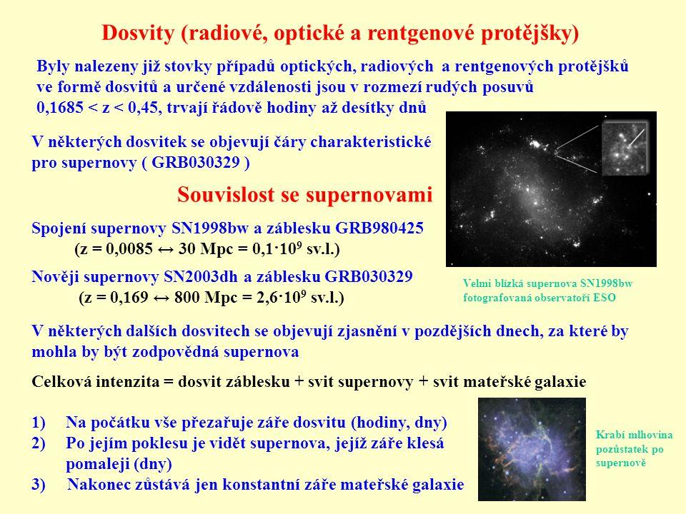 Dosvity (radiové, optické a rentgenové protějšky)