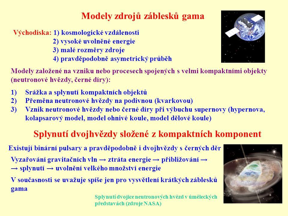 Modely zdrojů záblesků gama