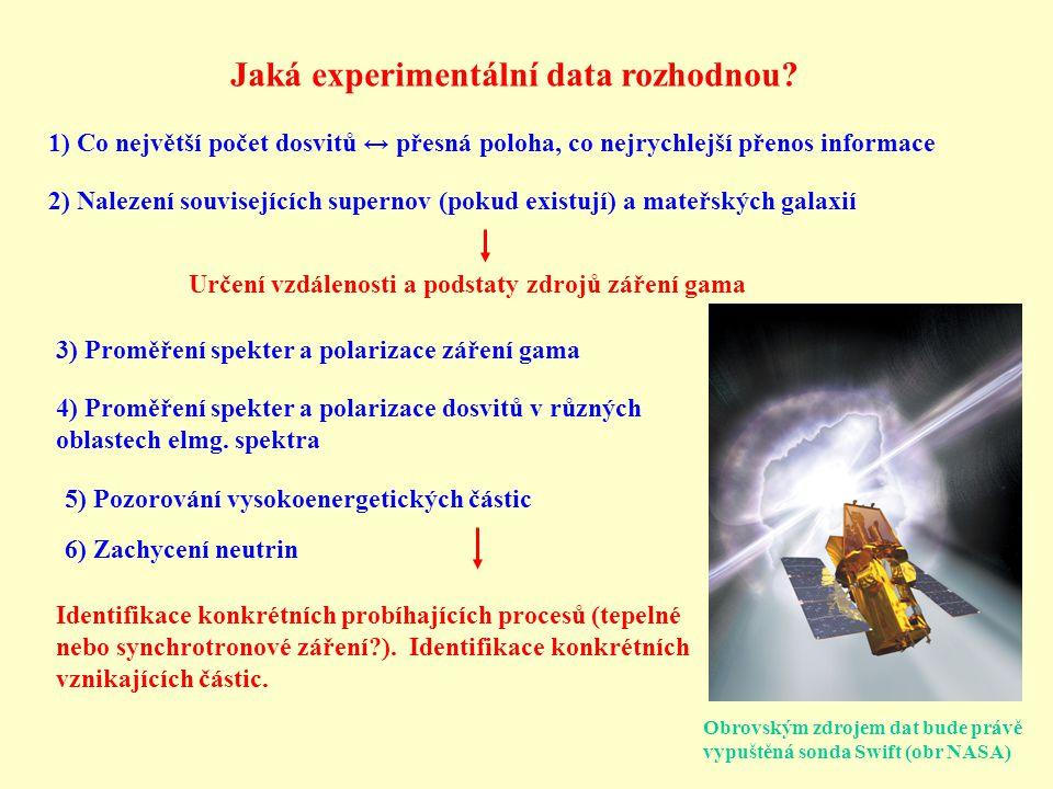 Jaká experimentální data rozhodnou