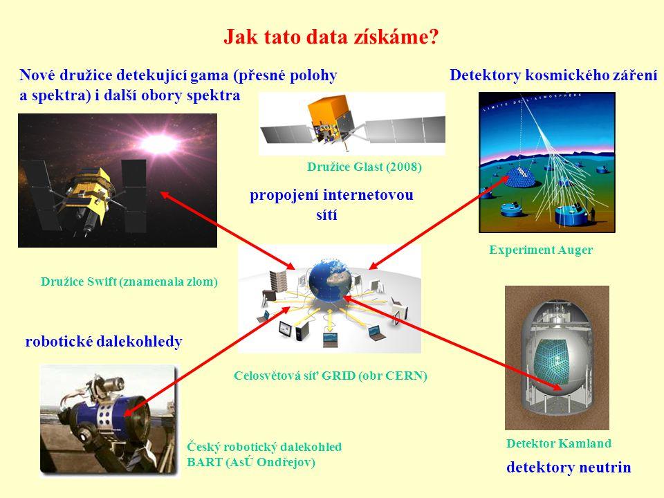 Jak tato data získáme Nové družice detekující gama (přesné polohy