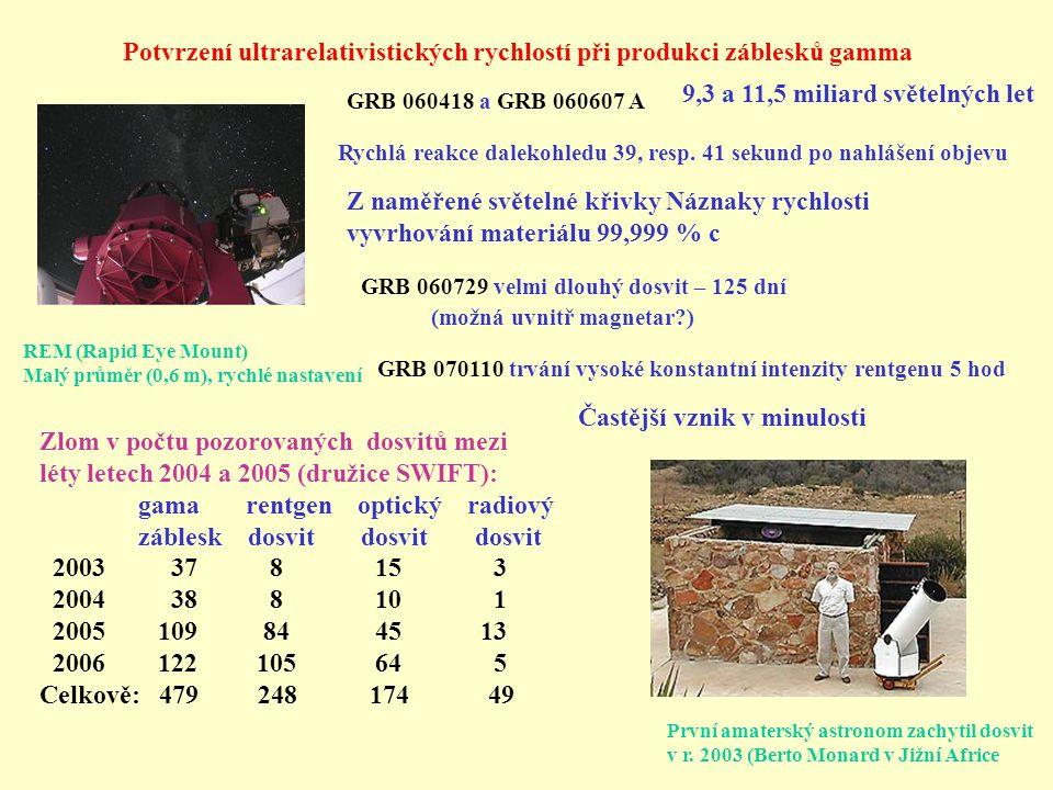 Potvrzení ultrarelativistických rychlostí při produkci záblesků gamma