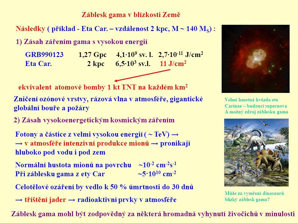 Záblesk gama v blízkosti Země