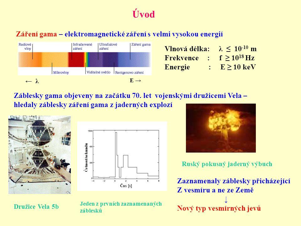 Úvod Záření gama – elektromagnetické záření s velmi vysokou energií