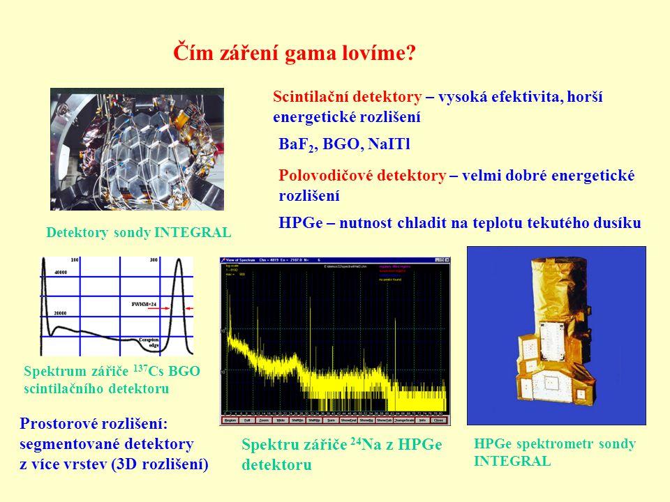 Čím záření gama lovíme Scintilační detektory – vysoká efektivita, horší energetické rozlišení. BaF2, BGO, NaITl.