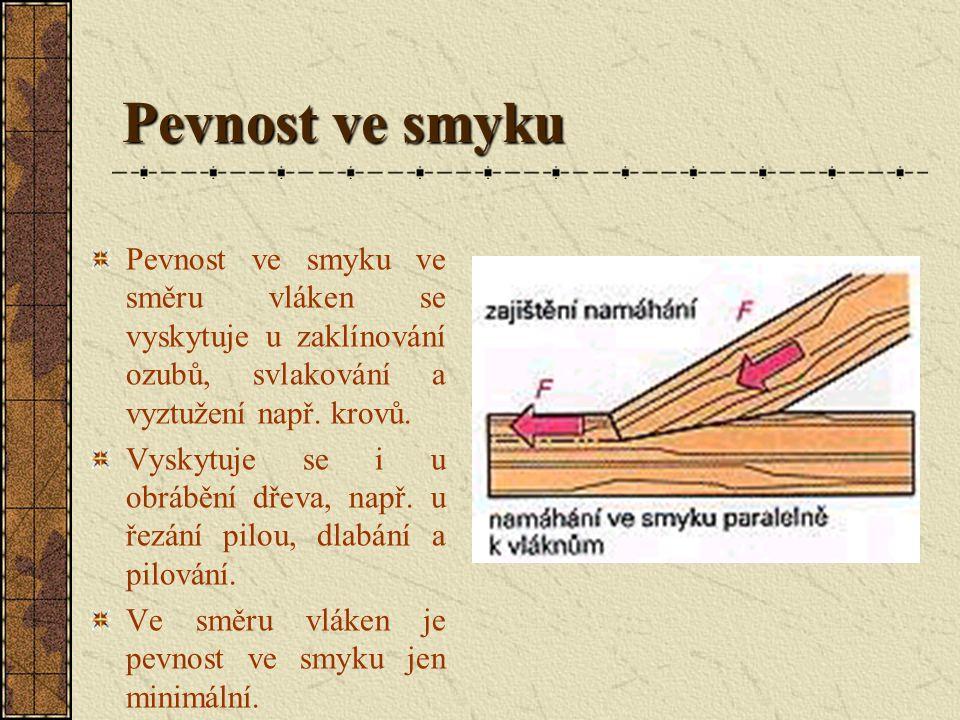 Pevnost ve smyku Pevnost ve smyku ve směru vláken se vyskytuje u zaklínování ozubů, svlakování a vyztužení např. krovů.