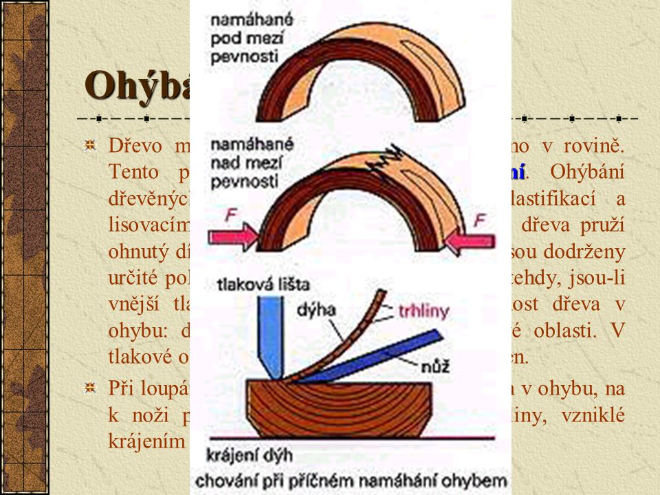 Ohýbání dřeva