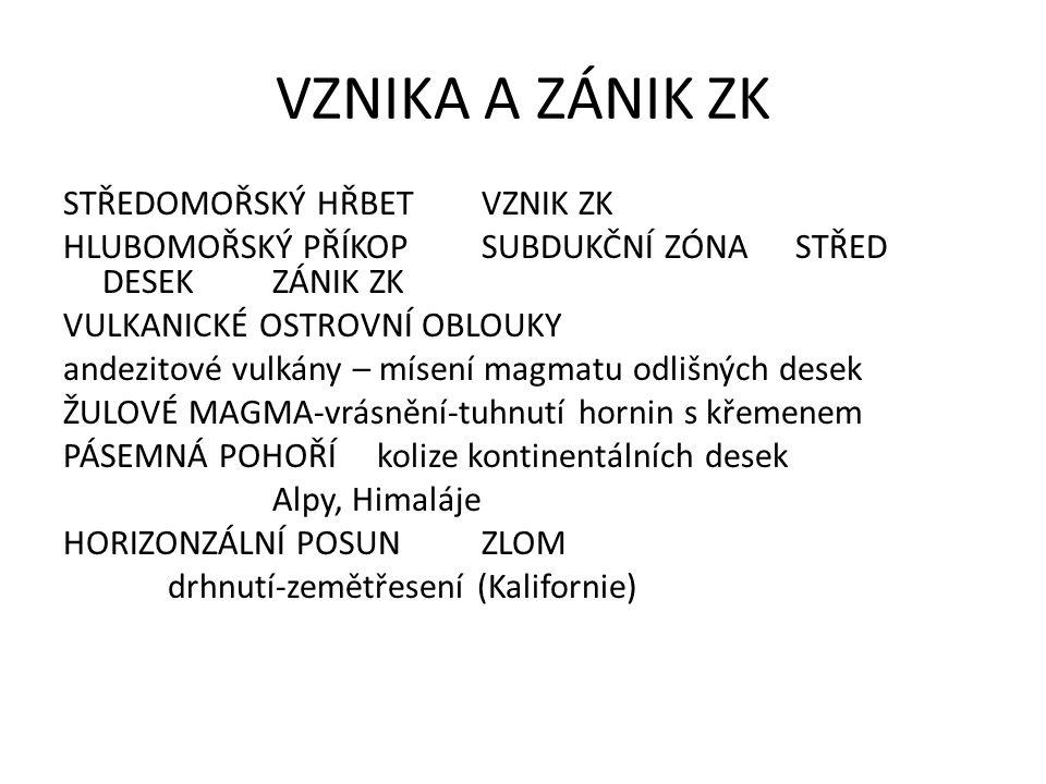 VZNIKA A ZÁNIK ZK