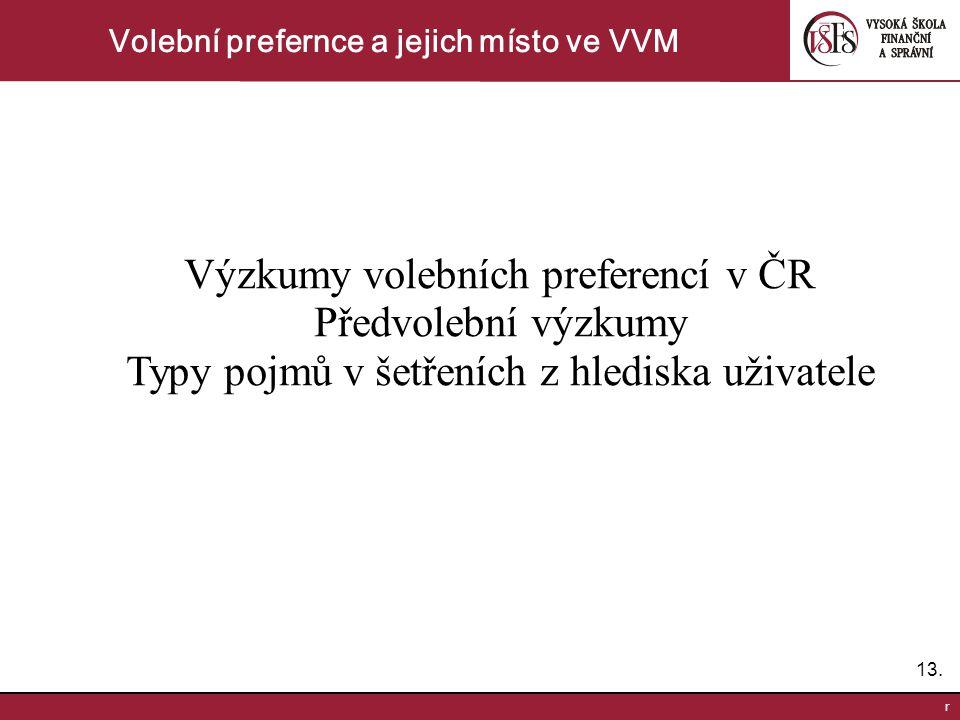 Volební prefernce a jejich místo ve VVM
