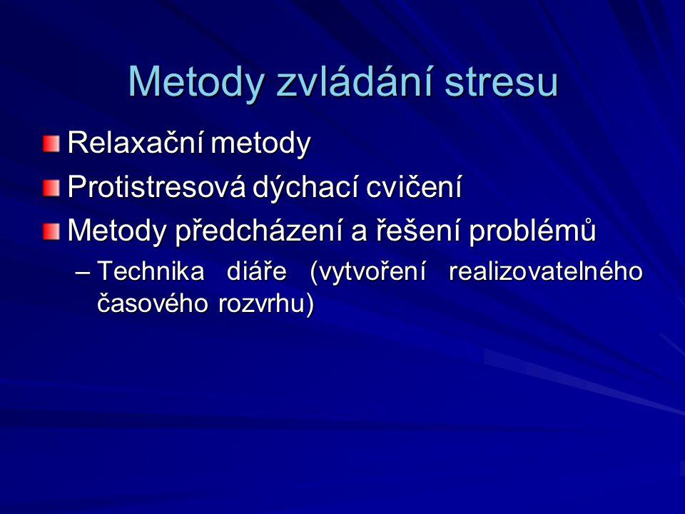 Metody zvládání stresu