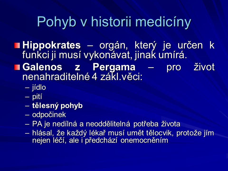 Pohyb v historii medicíny