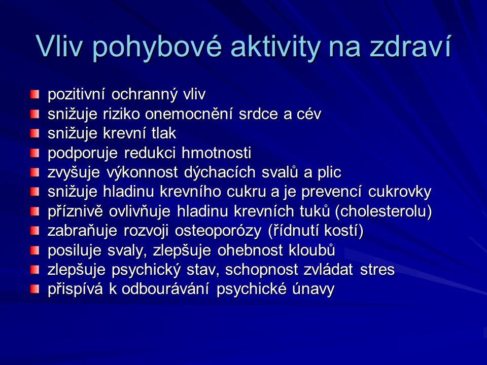 Vliv pohybové aktivity na zdraví
