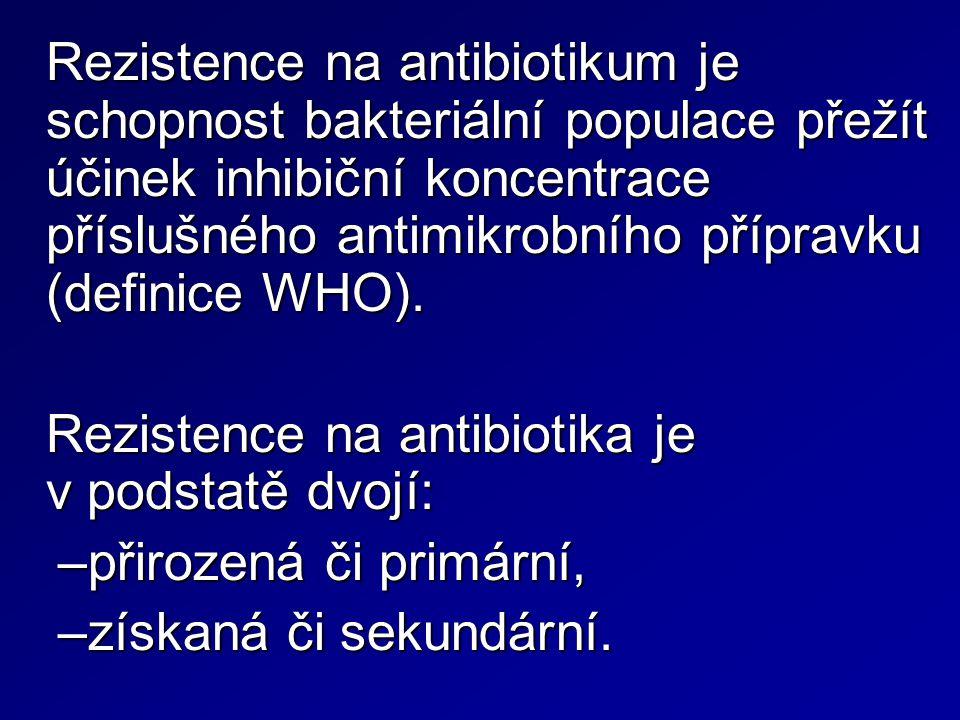 Rezistence na antibiotika je v podstatě dvojí: přirozená či primární,