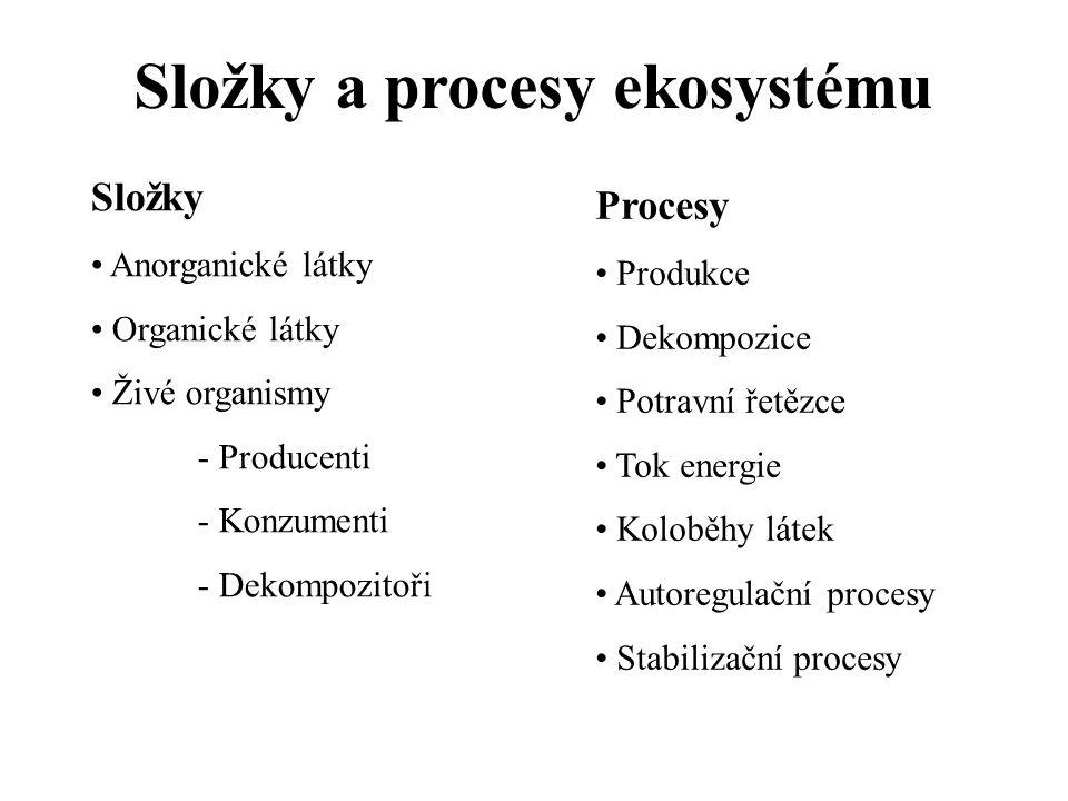 Složky a procesy ekosystému