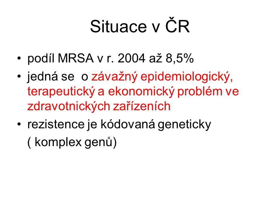 Situace v ČR podíl MRSA v r. 2004 až 8,5%