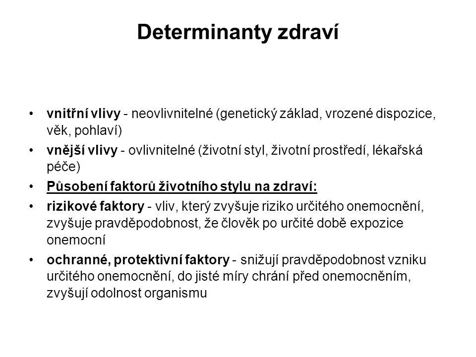 Determinanty zdraví vnitřní vlivy - neovlivnitelné (genetický základ, vrozené dispozice, věk, pohlaví)