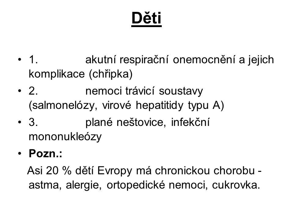 Děti 1. akutní respirační onemocnění a jejich komplikace (chřipka)