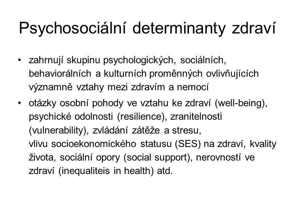 Psychosociální determinanty zdraví