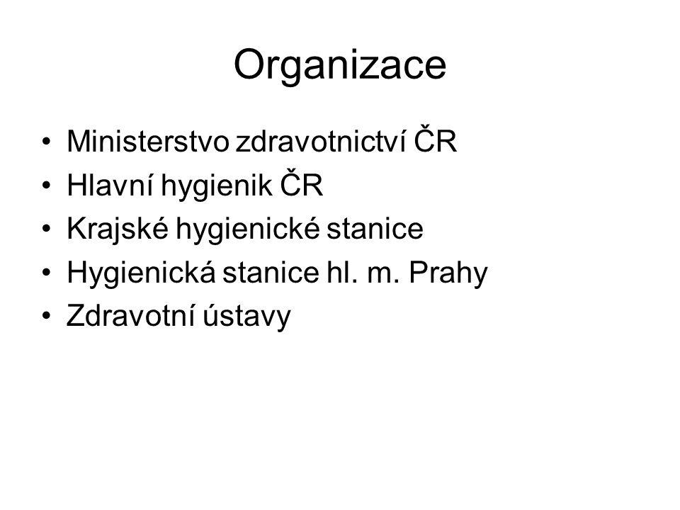 Organizace Ministerstvo zdravotnictví ČR Hlavní hygienik ČR