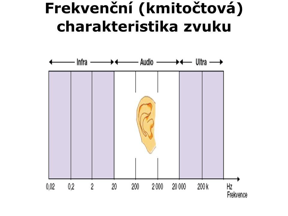 Frekvenční (kmitočtová) charakteristika zvuku