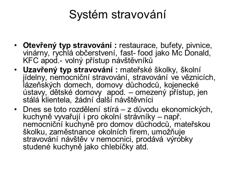 Systém stravování