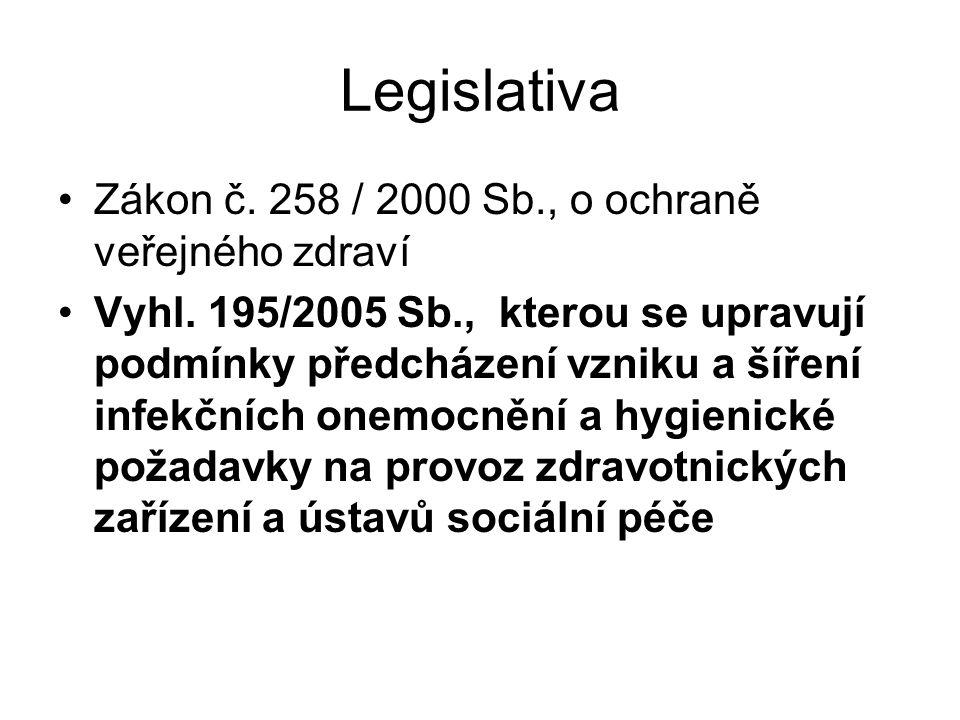 Legislativa Zákon č. 258 / 2000 Sb., o ochraně veřejného zdraví