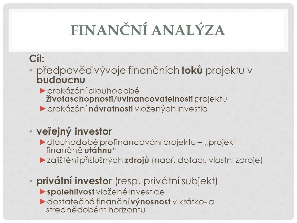 FINANČNÍ ANALÝZA Cíl: předpověď vývoje finančních toků projektu v budoucnu. prokázání dlouhodobé životaschopnosti/uvinancovatelnosti projektu.