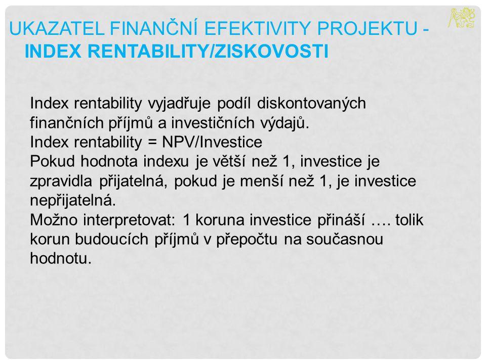 Ukazatel finanční efektivity projektu - Index rentability/Ziskovosti