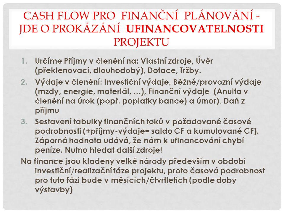 Cash flow pro finanční plánování - jde o prokázání ufinancovatelnosti projektu