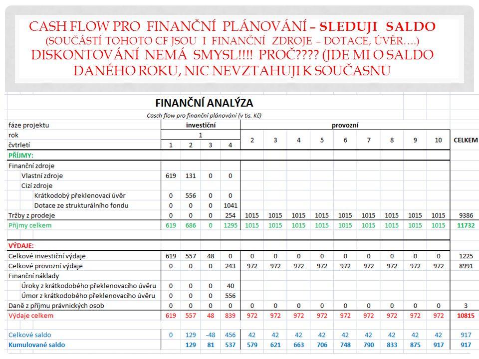 Cash flow pro finanční plánování – SLEDUJI SALDO (součástí tohoto CF jsou i finanční zdroje – dotace, úvěr….) Diskontování nemá smysl!!!.