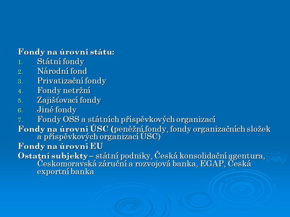 Fondy na úrovni státu: Státní fondy. Národní fond. Privatizační fondy. Fondy netržní. Zajišťovací fondy.