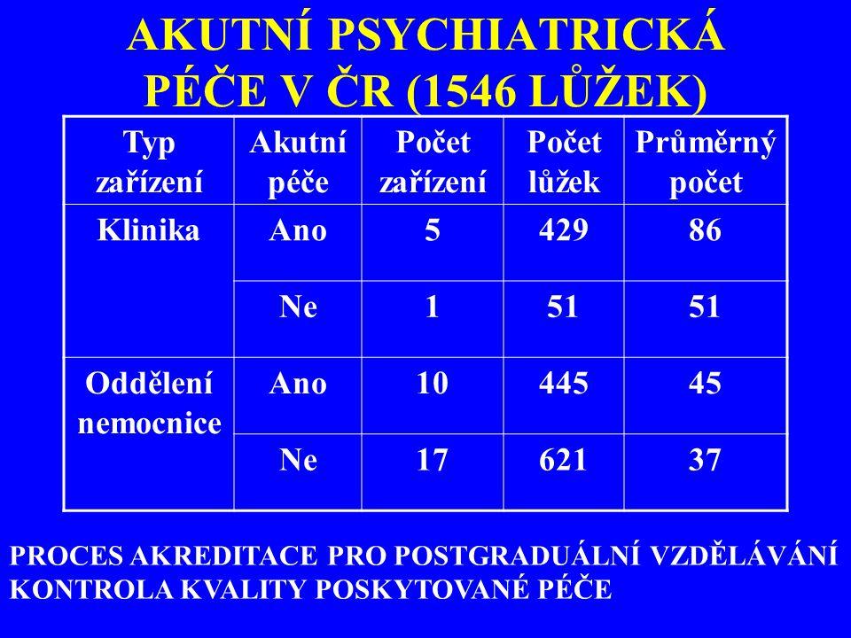 AKUTNÍ PSYCHIATRICKÁ PÉČE V ČR (1546 LŮŽEK)