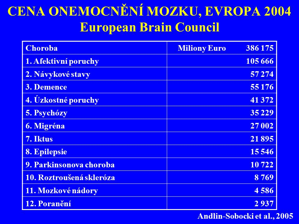 CENA ONEMOCNĚNÍ MOZKU, EVROPA 2004 European Brain Council