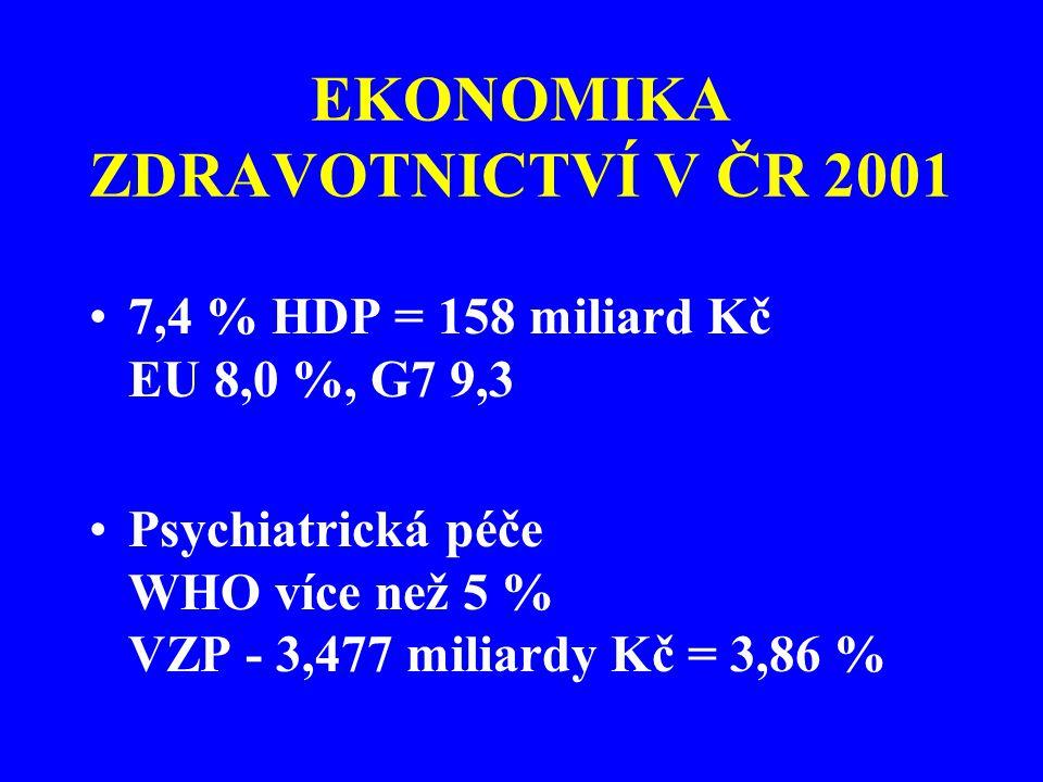 EKONOMIKA ZDRAVOTNICTVÍ V ČR 2001
