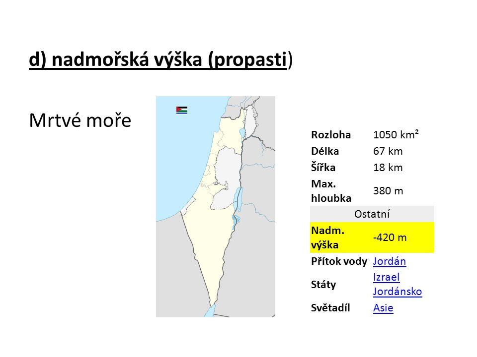 d) nadmořská výška (propasti) Mrtvé moře