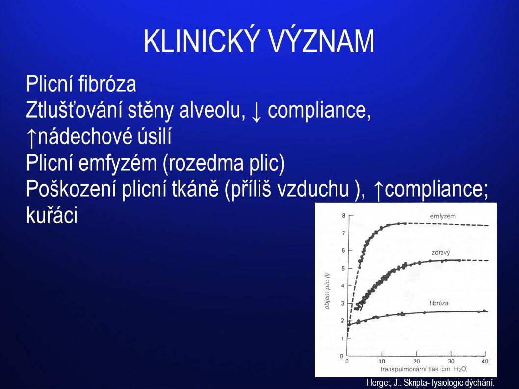 KLINICKÝ VÝZNAM Plicní fibróza