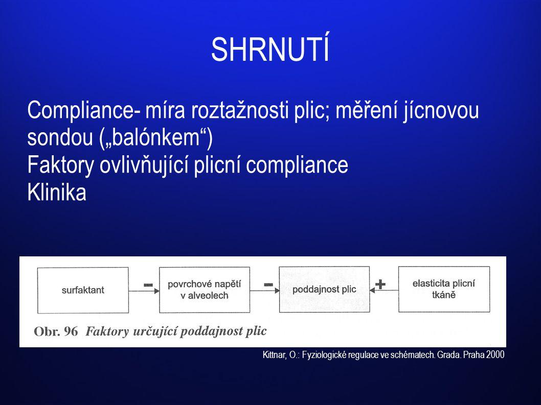 """SHRNUTÍ Compliance- míra roztažnosti plic; měření jícnovou sondou (""""balónkem ) Faktory ovlivňující plicní compliance."""