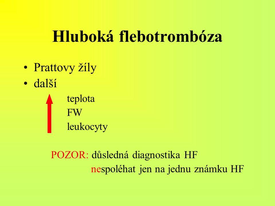 Hluboká flebotrombóza