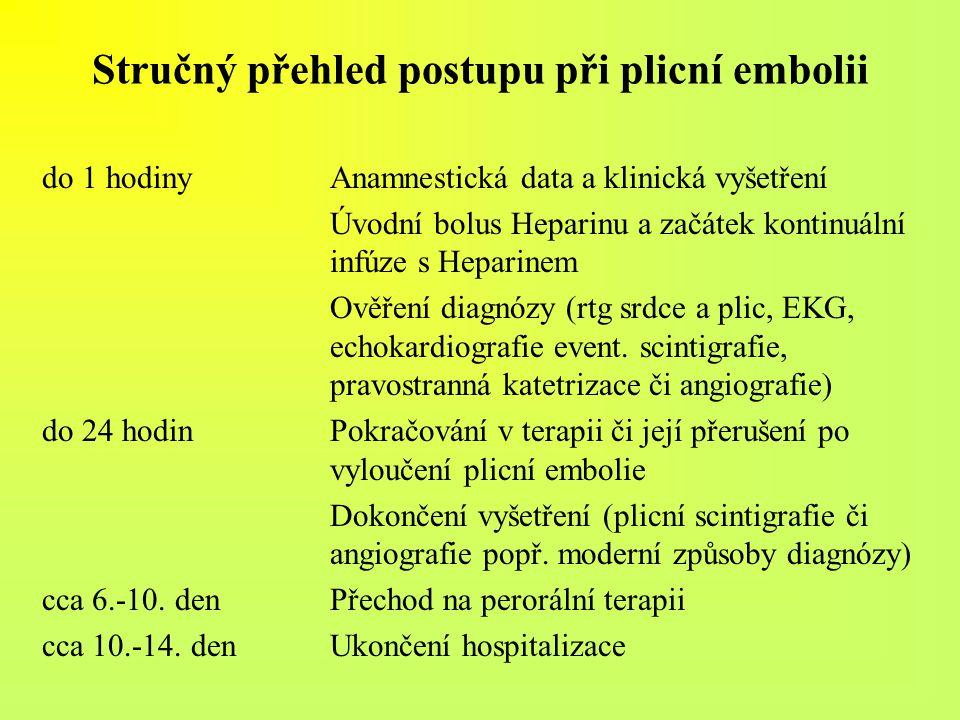 Stručný přehled postupu při plicní embolii