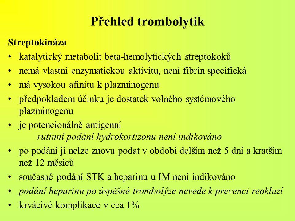 Přehled trombolytik Streptokináza